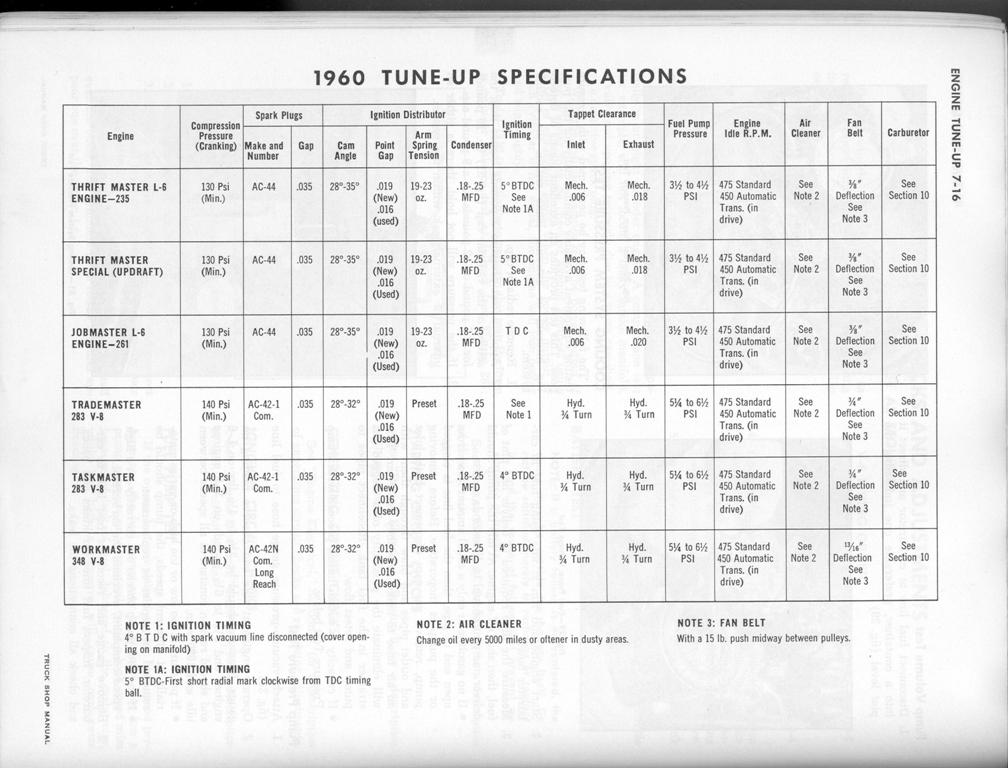 chevrolet 235 engine diagram chevrolet 235 power steering
